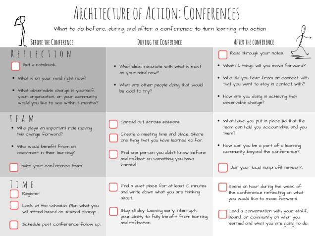 Architecture of Action-5-page-001
