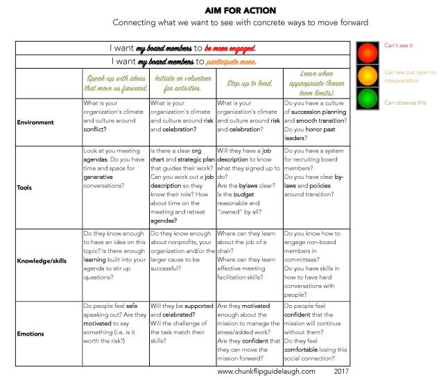 ActionMapping-Boards2